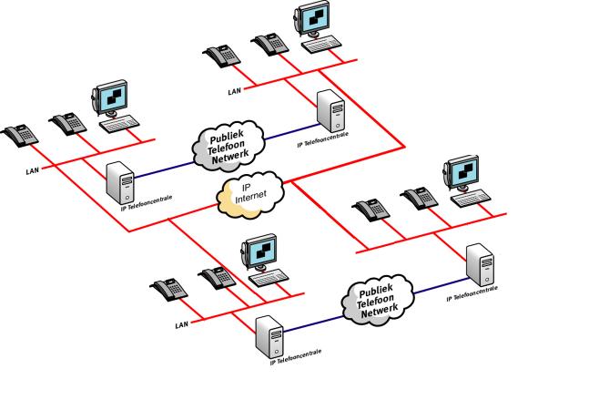 Swyx failover/redundancy op basis van standby servers