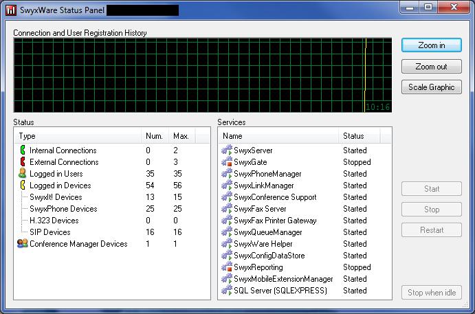 Swyxware status panel 2011r2