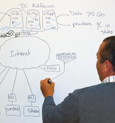 Een project manager tekend op het whiteboard