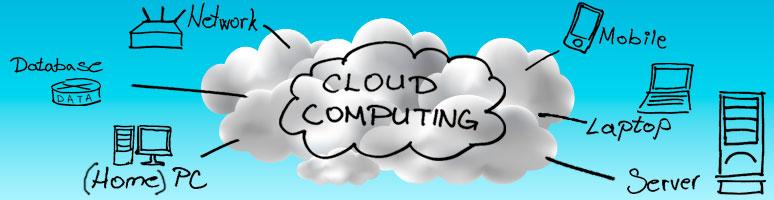 Cloud computing: Ookwel bekend als 'Het nieuwe werken'.
